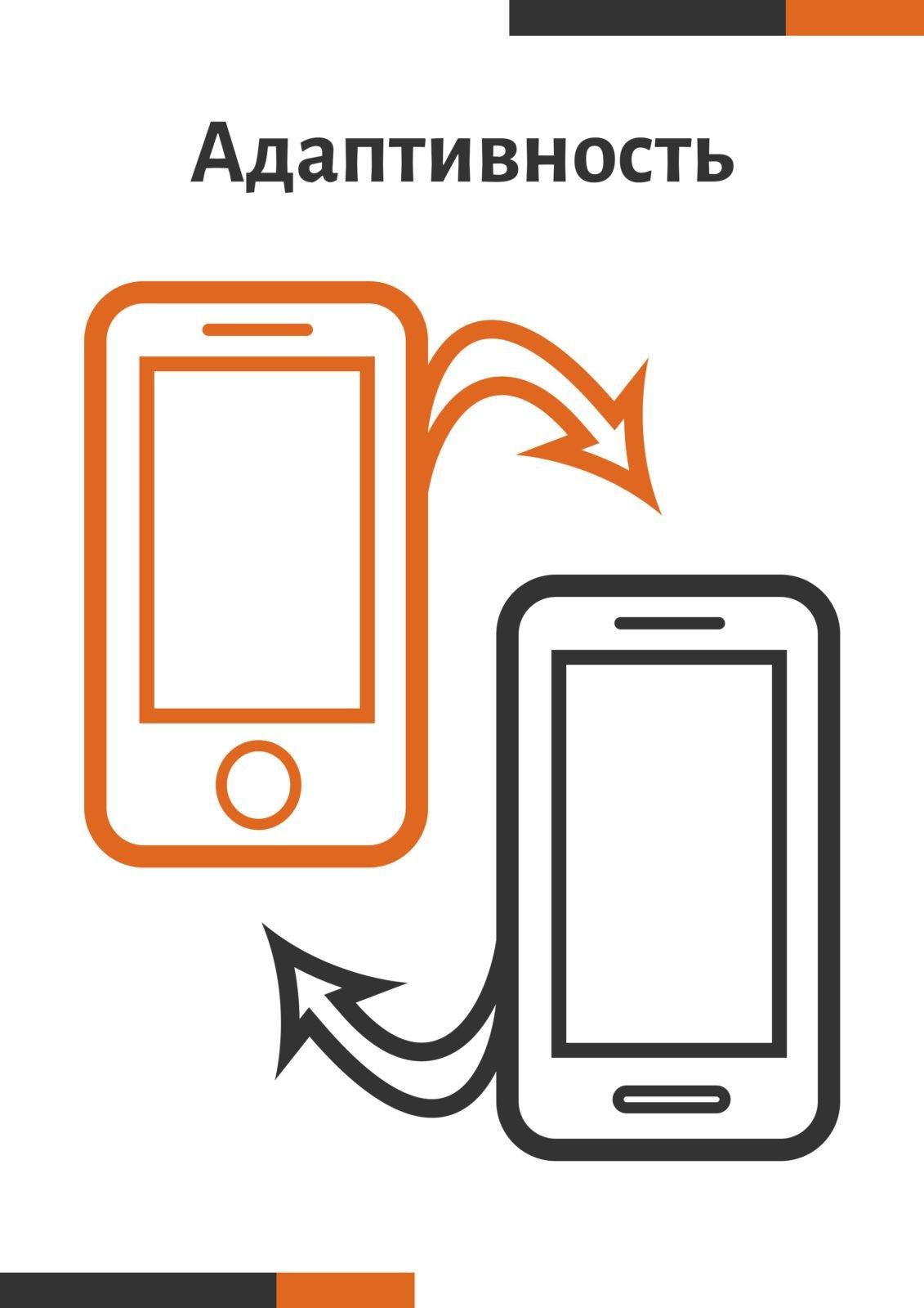 adaptivnost - Интернет-реклама в Нур-Султане (Астане)